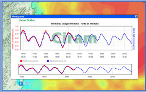 Rede maregráfica da Epagri/Ciram refina cálculo da tábua de marés para SC