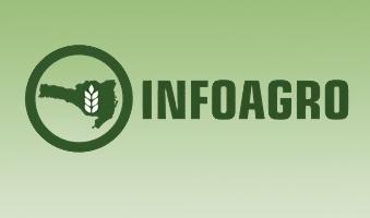 Capa-Infoagro